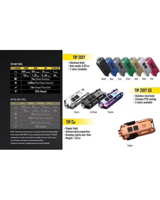 Nitecore TIP / TIP SS 2017 USB Rechargeable 360 Lumen LED Keychain Flashlight torch light